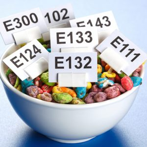 Food Additives Market 2013-2019